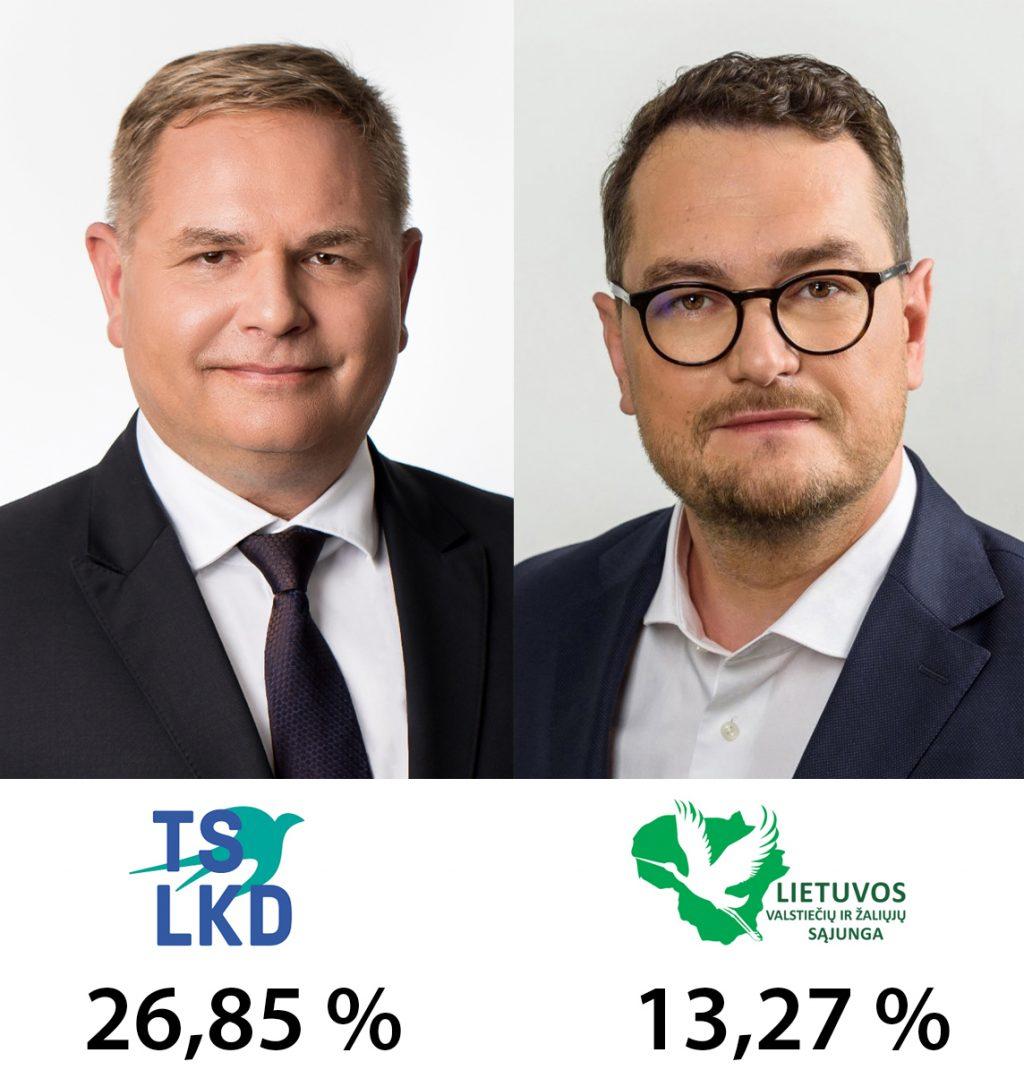 """Mindaugas Skritulskas ir Romandas Žiubrys. """"Švyturio"""" koliažas."""